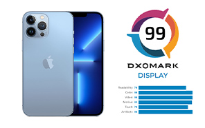 Apple iPhone 13 Pro Max Tops the DxOMark Display Rankings, Outperforming Samsung and Huawei