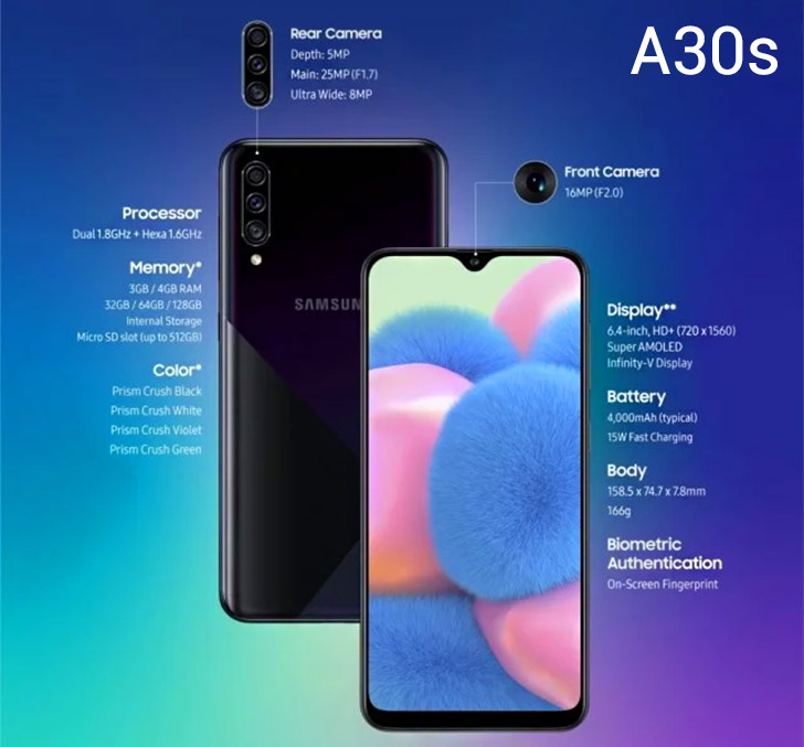 Samsung makes Galaxy A30s and A50s official with better